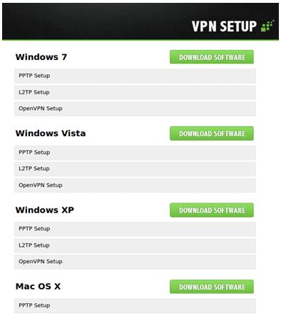 Download apk flyvpn server china