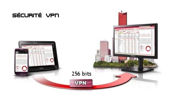 Meilleur VPN Iran