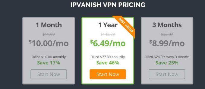 Tarifs et formules IPVanish