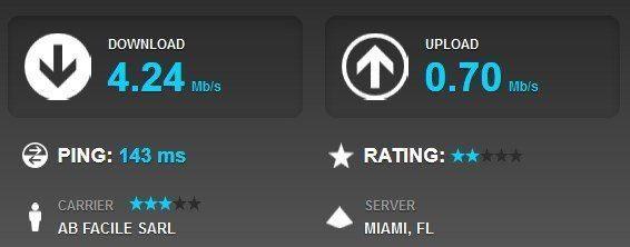 VPN Facile Etats-Unis