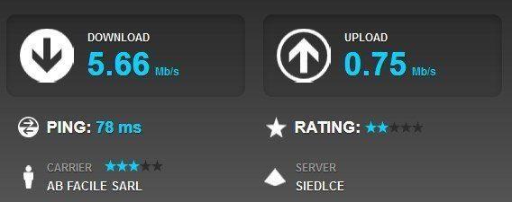 VPN Facile Pologne
