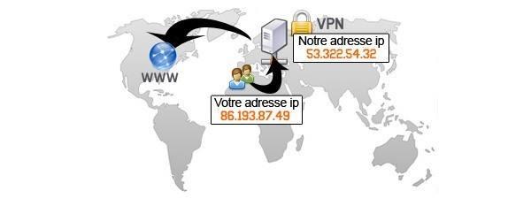 Un VPN pour masquer mon adresse IP