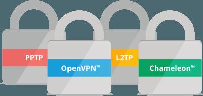 connexion VPN protocole VPN