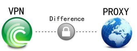 Un VPN ou un proxy pour se protéger en ligne?