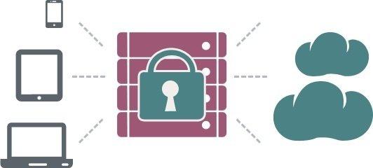 Trouver le meilleur VPN payant