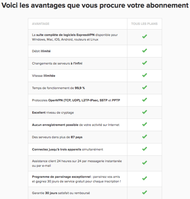 Services inclus dans Express vpn