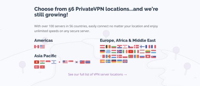 Serveurs Private VPN