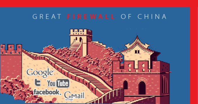 Comment contourner le Great Firewall de Chine