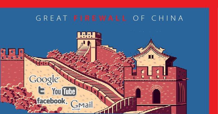 Comment contourner le Great Firewall de Chine en 2018