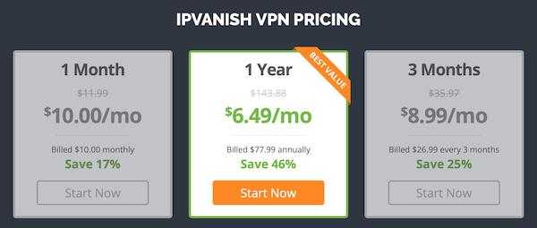 IPVanish Prix
