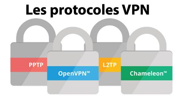 protocoles VPN