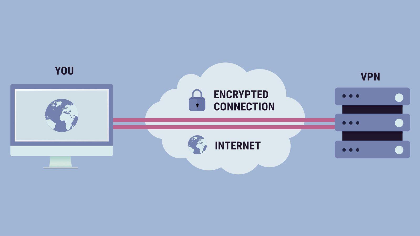 Téléchargement - comment fonctionne un vpn