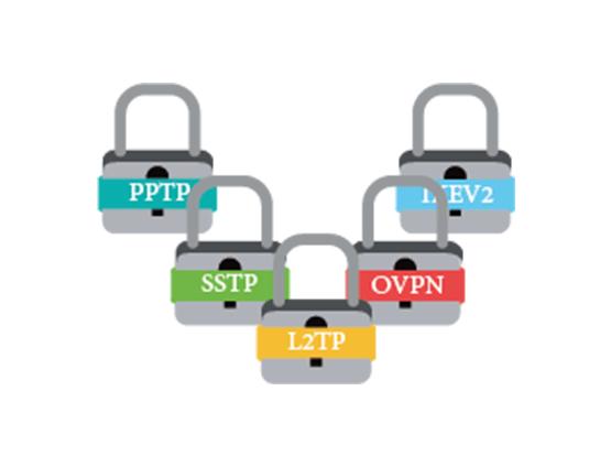 Les Protocoles VPN Affectent-ils la Vitesse de Votre Connexion ?