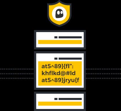 CyberGhost Avis - Sécurité et Confidentialité