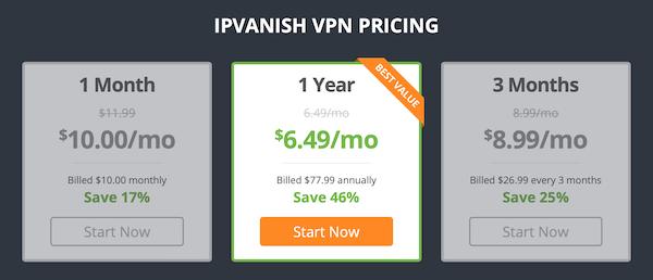 IPVanish Prix pur éviter Hadopi