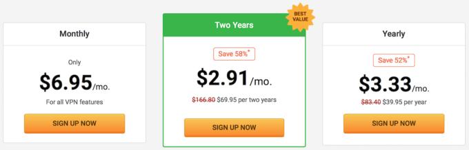 prix pia