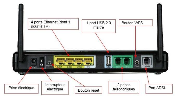 routeur wps