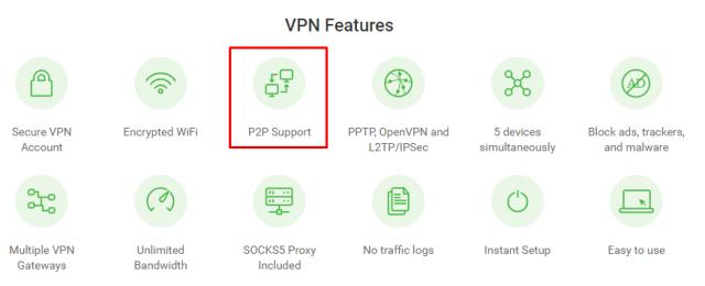 Avis Private Internet Access (PIA)